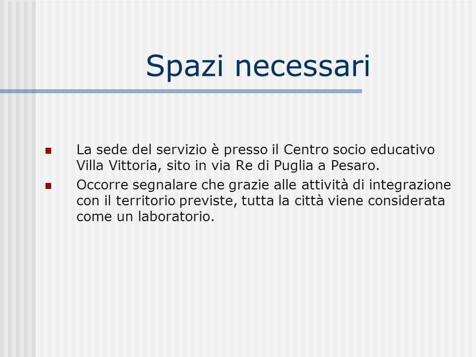 Spazi necessari La sede del servizio è presso il Centro socio educativo Villa Vittoria, sito in via Re di Puglia a Pesaro.