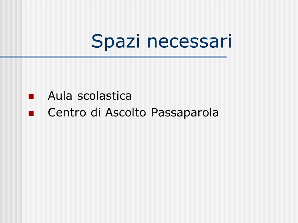 Spazi necessari Aula scolastica Centro di Ascolto Passaparola
