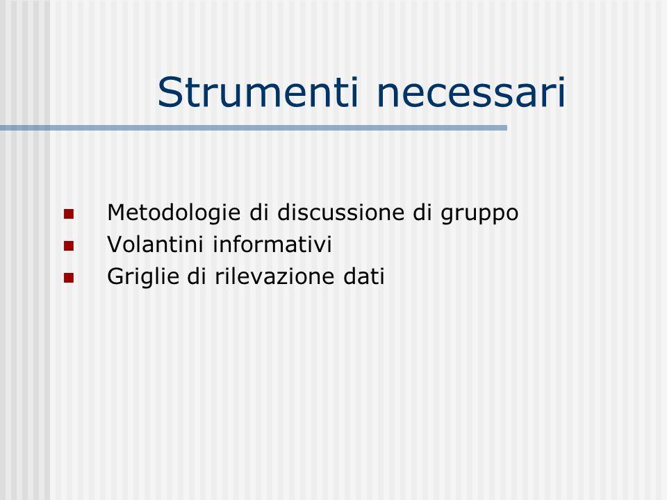Strumenti necessari Metodologie di discussione di gruppo