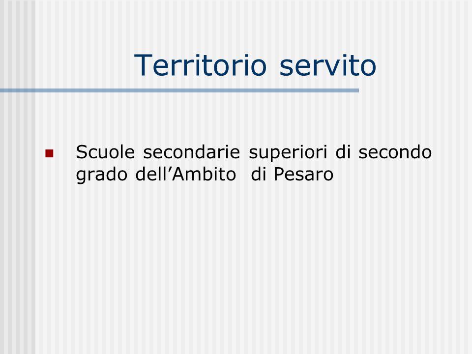 Territorio servito Scuole secondarie superiori di secondo grado dell'Ambito di Pesaro