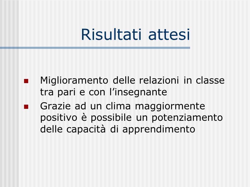 Risultati attesi Miglioramento delle relazioni in classe tra pari e con l'insegnante.