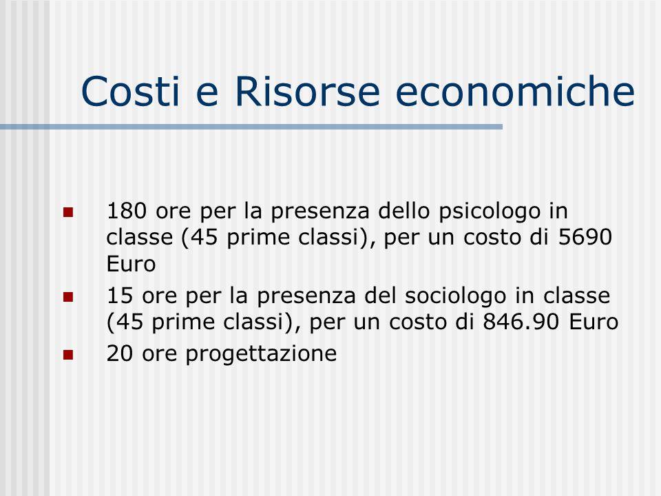 Costi e Risorse economiche