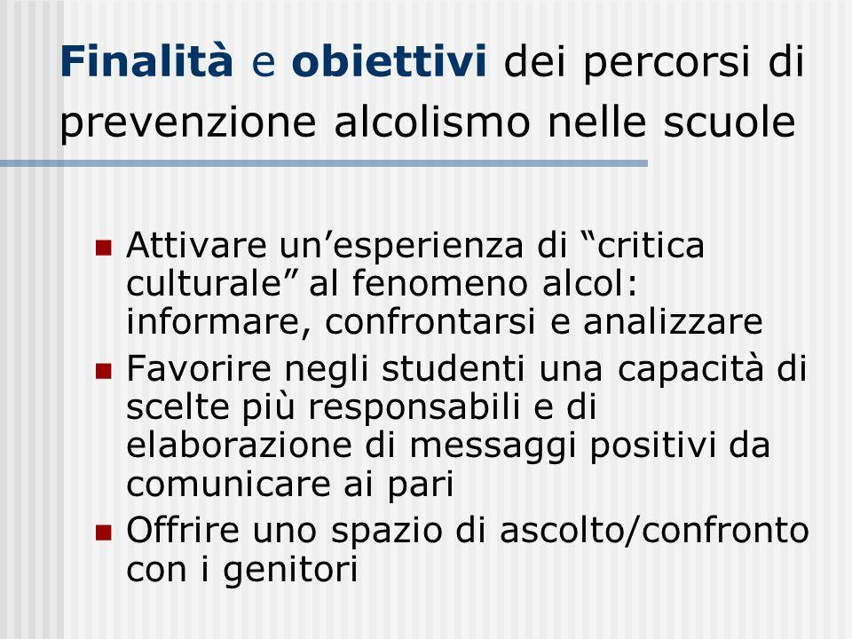 Finalità e obiettivi dei percorsi di prevenzione alcolismo nelle scuole