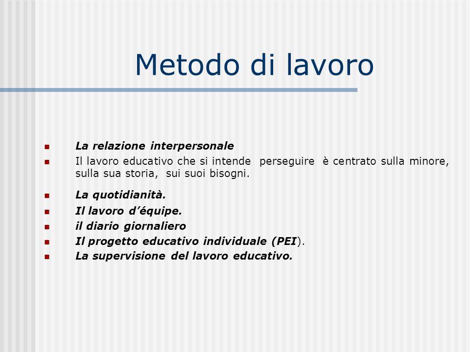 Metodo di lavoro La relazione interpersonale