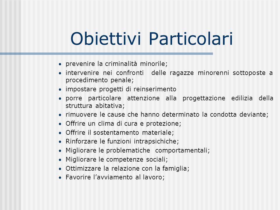 Obiettivi Particolari