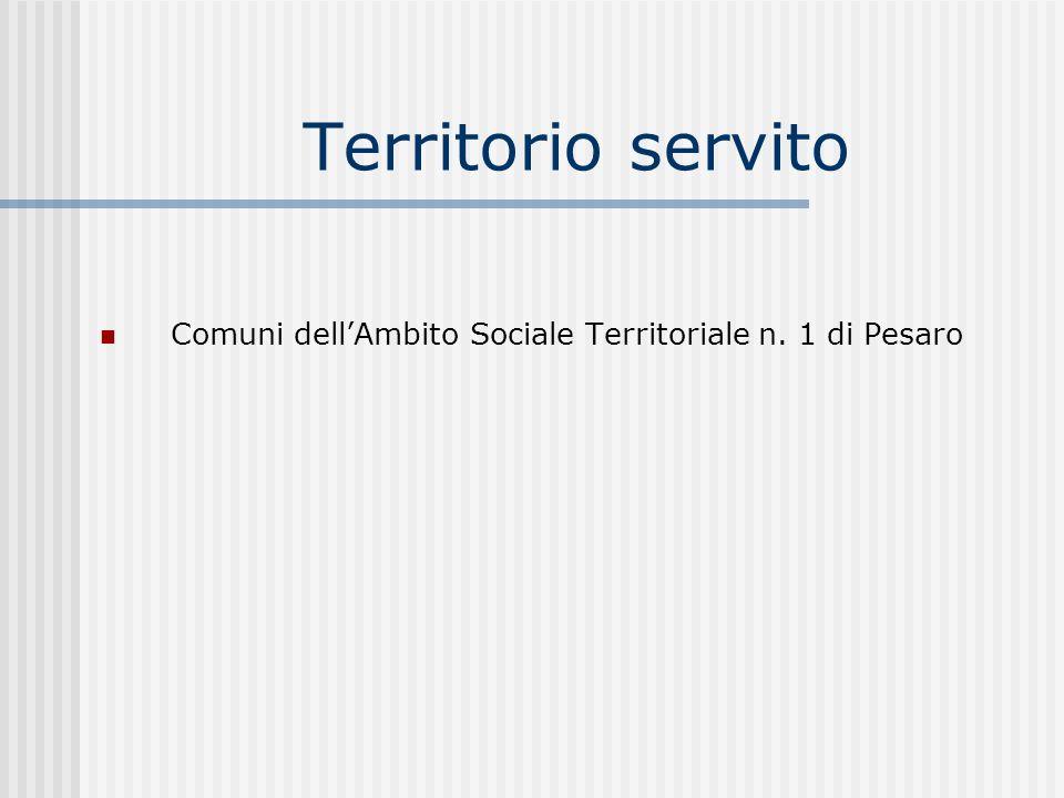 Territorio servito Comuni dell'Ambito Sociale Territoriale n. 1 di Pesaro