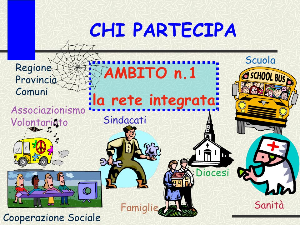 CHI PARTECIPA AMBITO n.1 la rete integrata Scuola