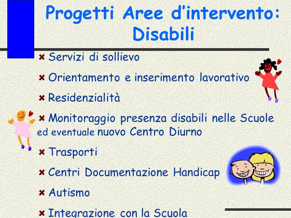 Progetti Aree d'intervento: Disabili