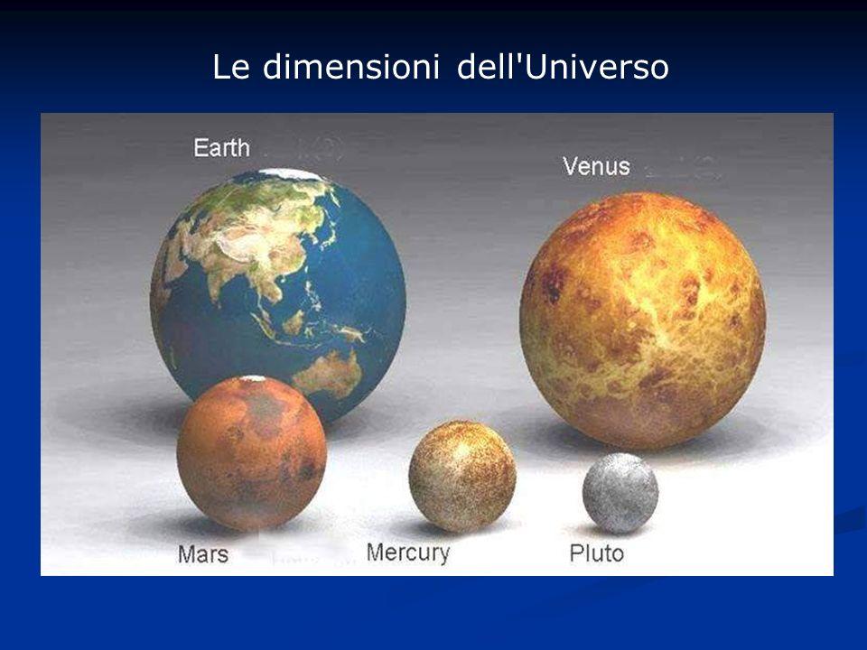Le dimensioni dell Universo