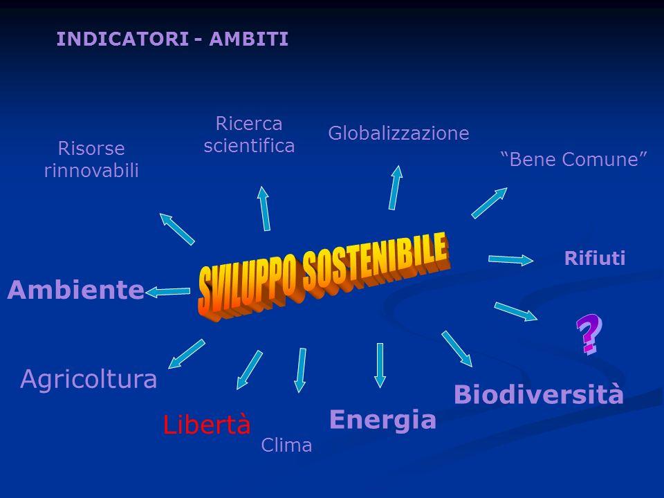 SVILUPPO SOSTENIBILE Ambiente Agricoltura Biodiversità Energia