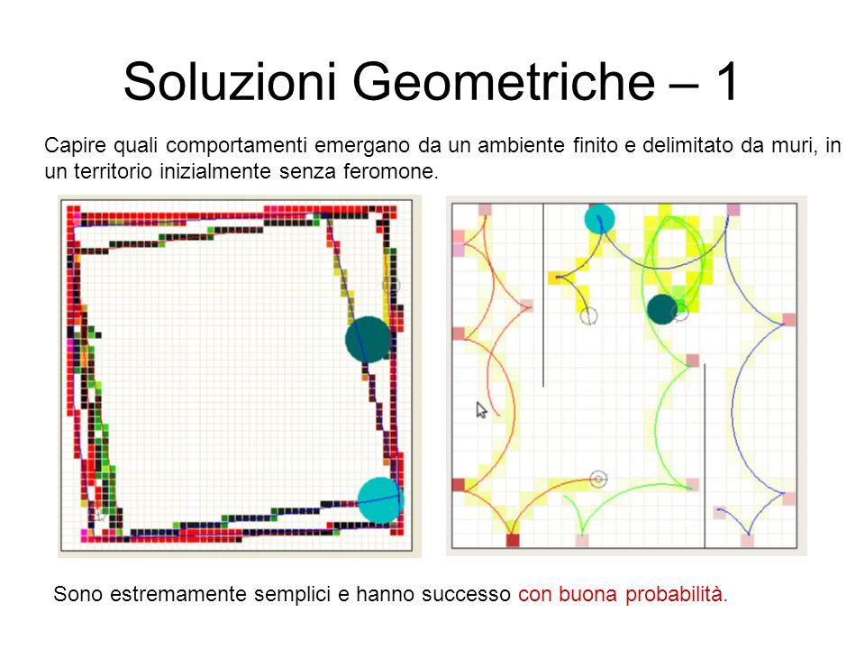 Soluzioni Geometriche – 1