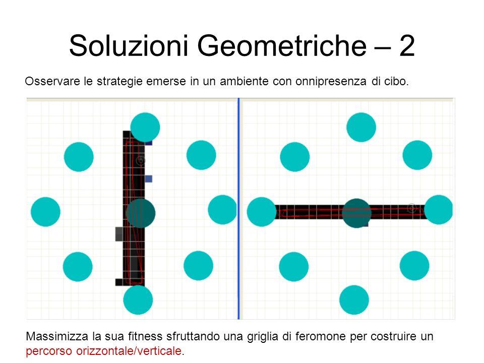 Soluzioni Geometriche – 2