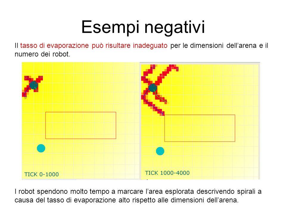 Esempi negativi Il tasso di evaporazione può risultare inadeguato per le dimensioni dell'arena e il numero dei robot.