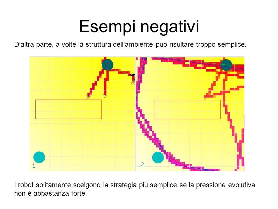 Esempi negativi D'altra parte, a volte la struttura dell'ambiente può risultare troppo semplice.