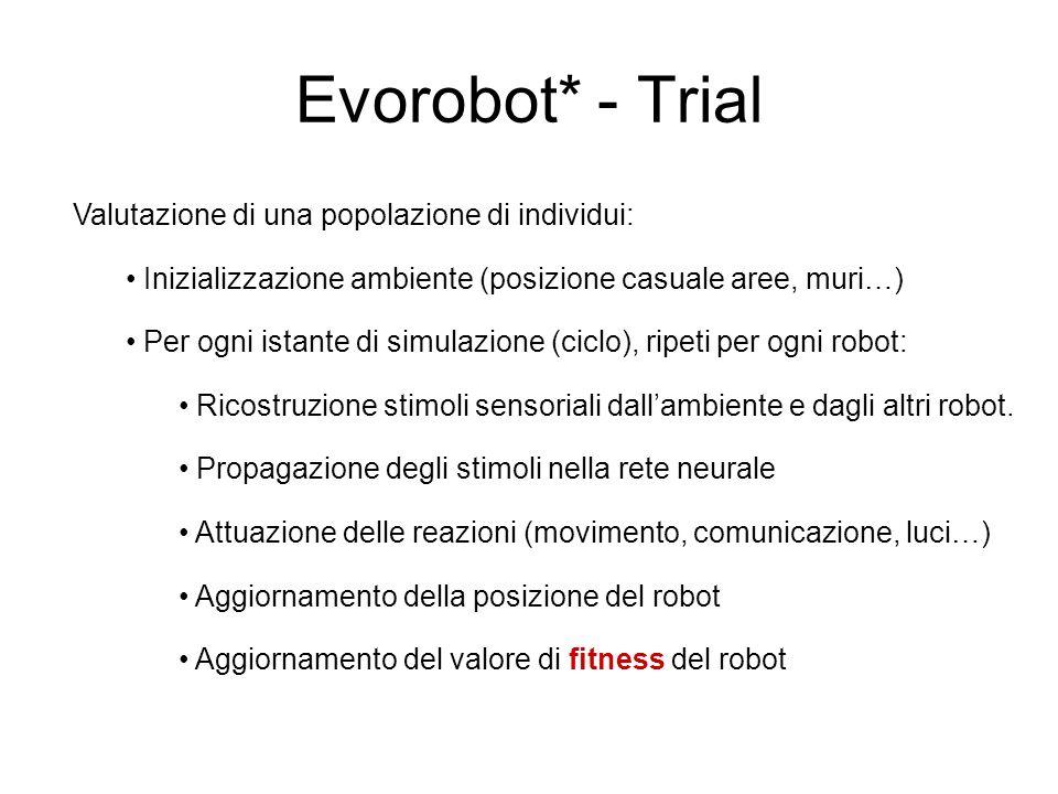 Evorobot* - Trial Valutazione di una popolazione di individui: