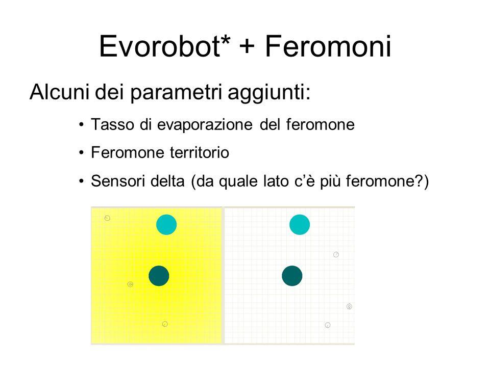 Evorobot* + Feromoni Alcuni dei parametri aggiunti: