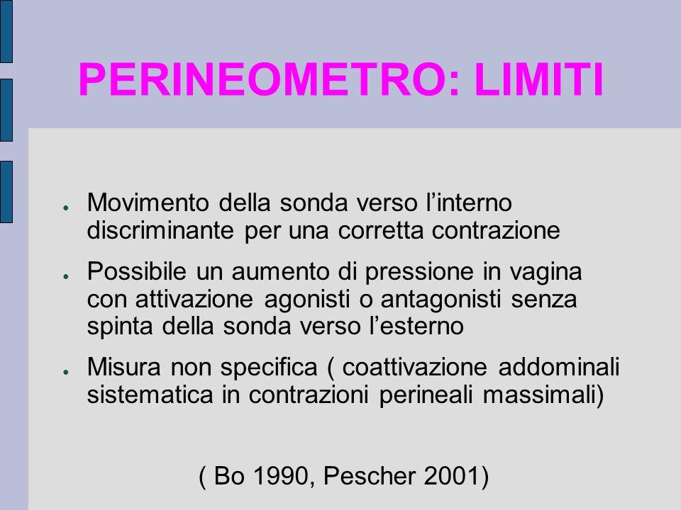PERINEOMETRO: LIMITI Movimento della sonda verso l'interno discriminante per una corretta contrazione.