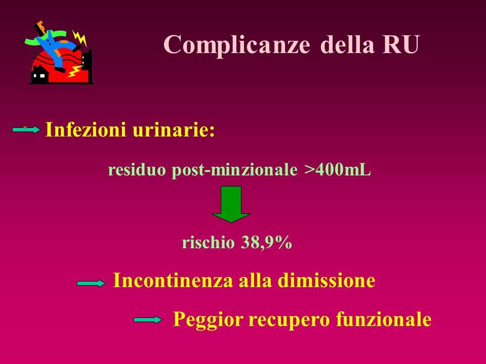 Complicanze della RU Infezioni urinarie: