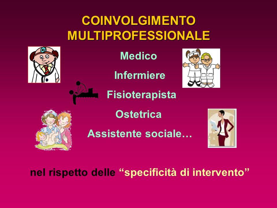 COINVOLGIMENTO MULTIPROFESSIONALE