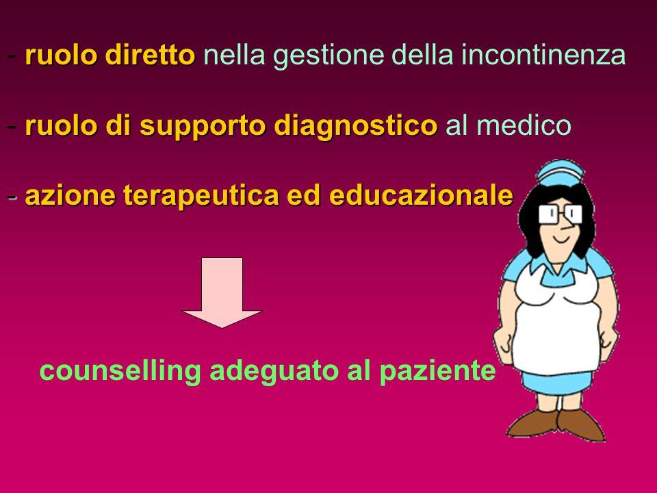 ruolo diretto nella gestione della incontinenza