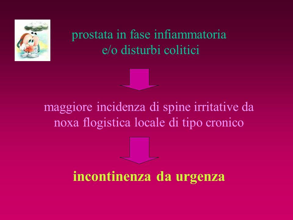incontinenza da urgenza
