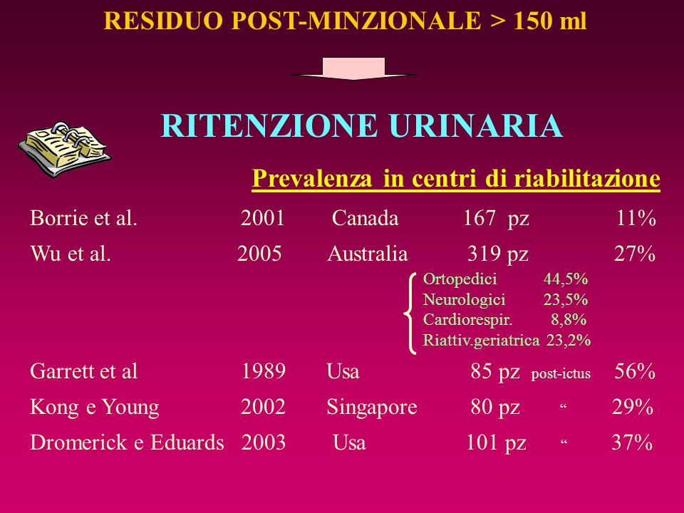 RESIDUO POST-MINZIONALE > 150 ml