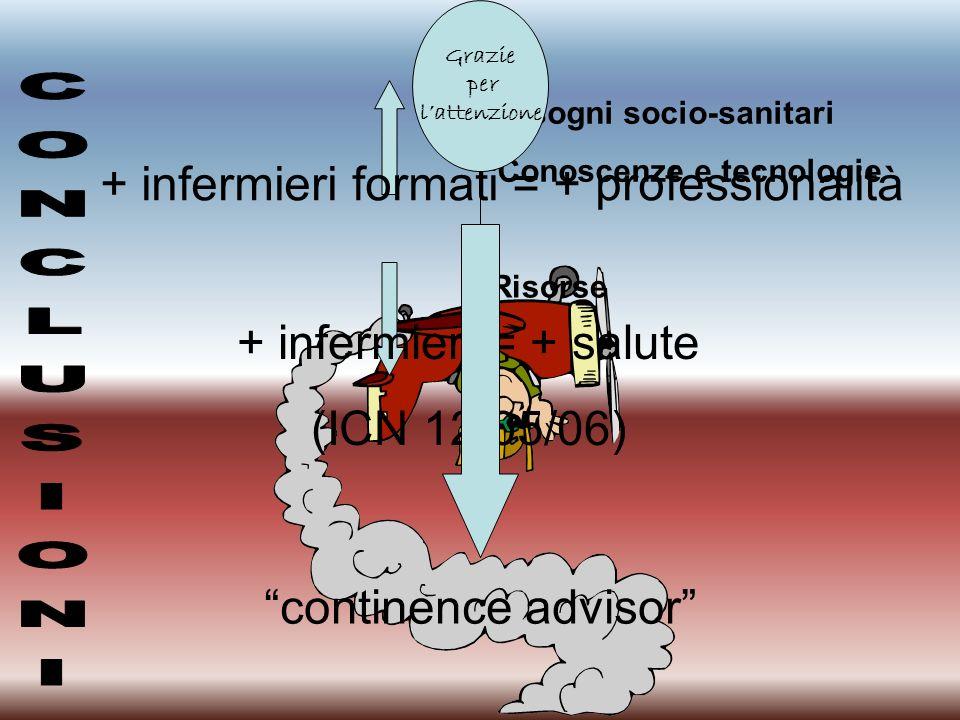 + infermieri formati = + professionalità