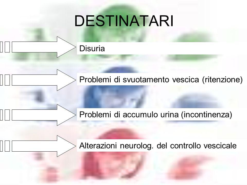 DESTINATARI Disuria Problemi di svuotamento vescica (ritenzione)