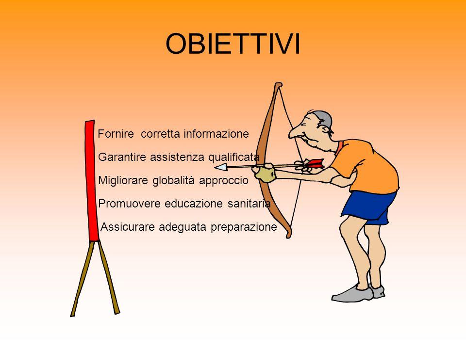 OBIETTIVI Fornire corretta informazione