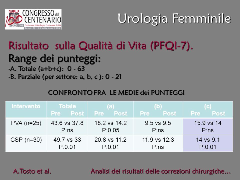 Urologia Femminile Risultato sulla Qualità di Vita (PFQI-7).