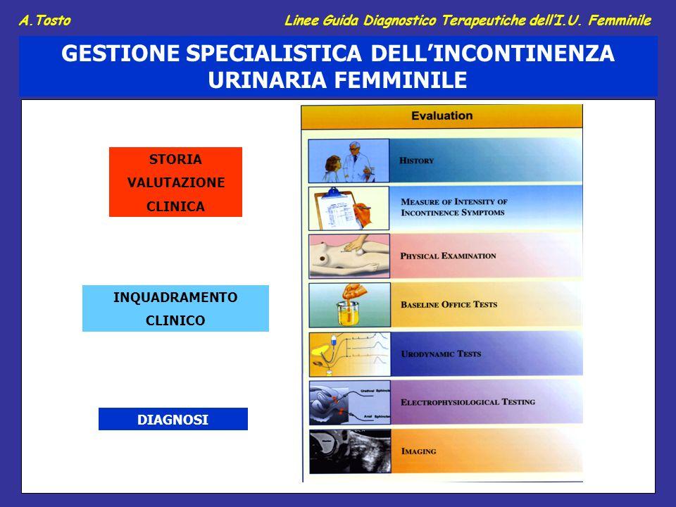 GESTIONE SPECIALISTICA DELL'INCONTINENZA URINARIA FEMMINILE