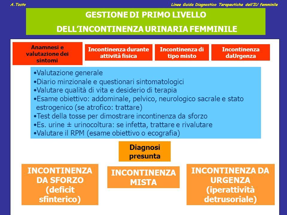 GESTIONE DI PRIMO LIVELLO DELL'INCONTINENZA URINARIA FEMMINILE