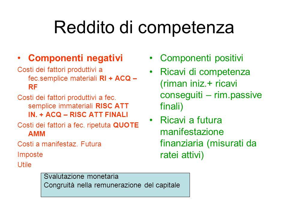 Reddito di competenza Componenti negativi Componenti positivi