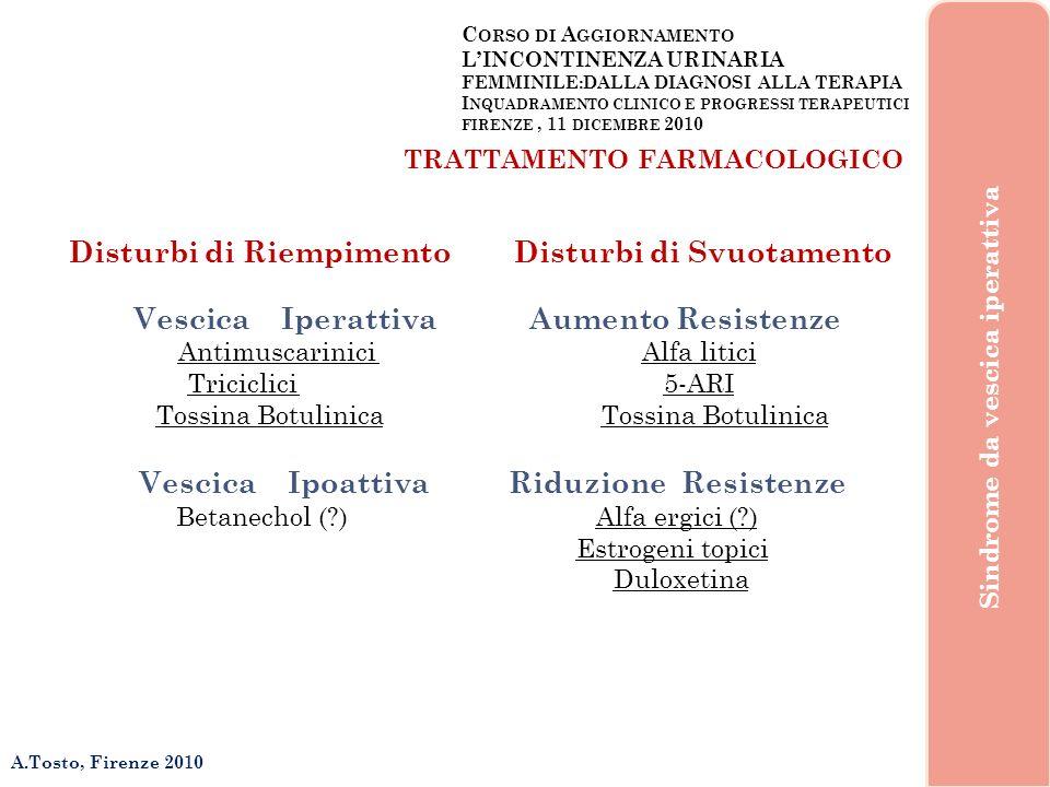 Vescica Ipoattiva Riduzione Resistenze