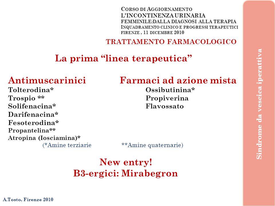 La prima linea terapeutica New entry! Β3-ergici: Mirabegron