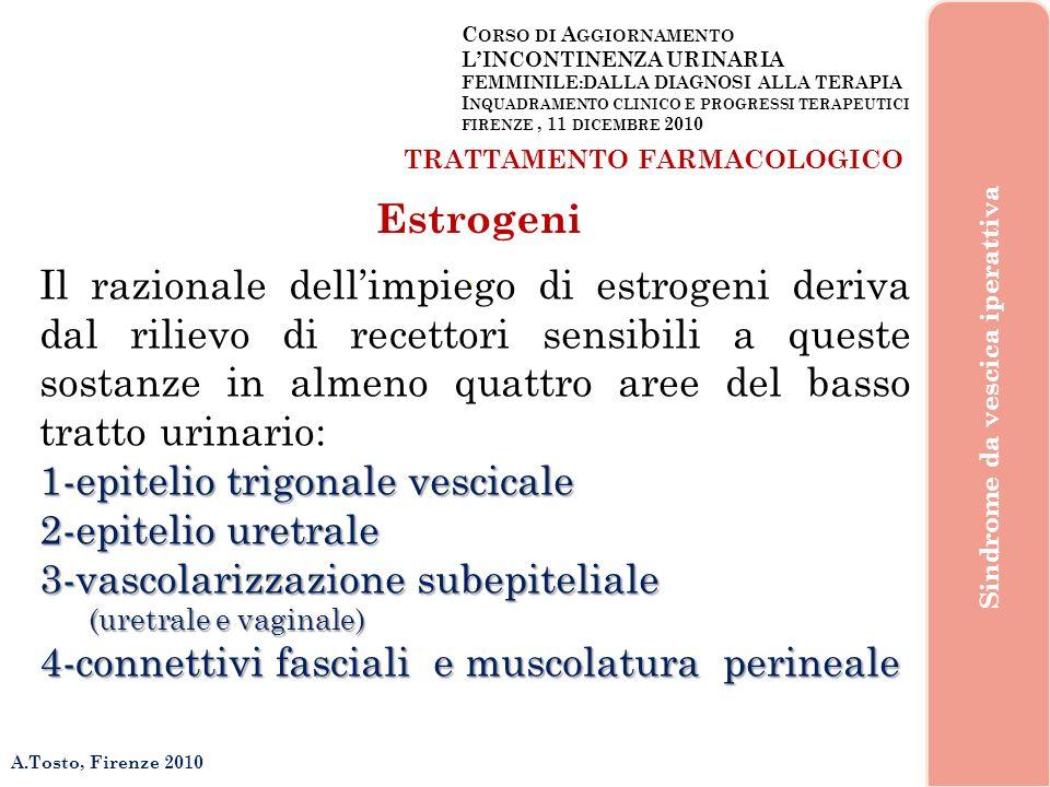 Sindrome da vescica iperattiva TRATTAMENTO FARMACOLOGICO
