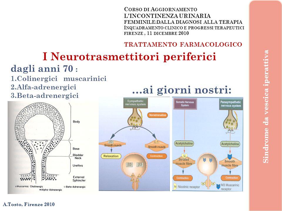 Sindrome da vescica iperattiva I Neurotrasmettitori periferici