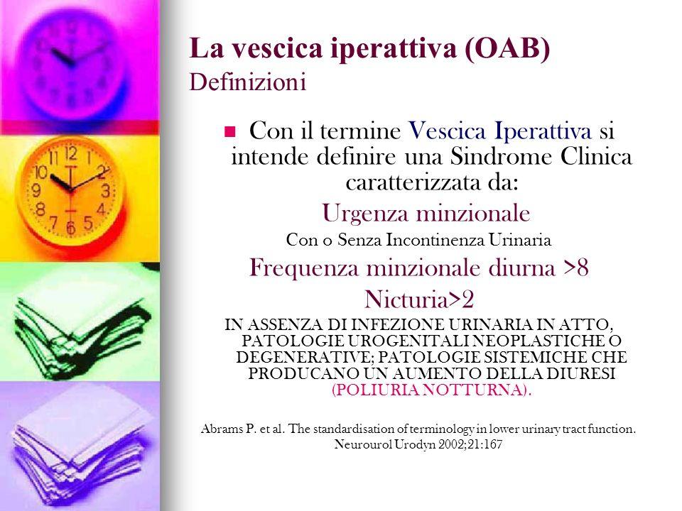 La vescica iperattiva (OAB) Definizioni