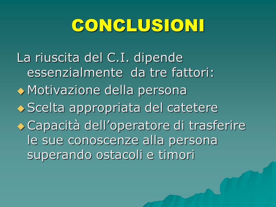 CONCLUSIONI La riuscita del C.I. dipende essenzialmente da tre fattori: Motivazione della persona.