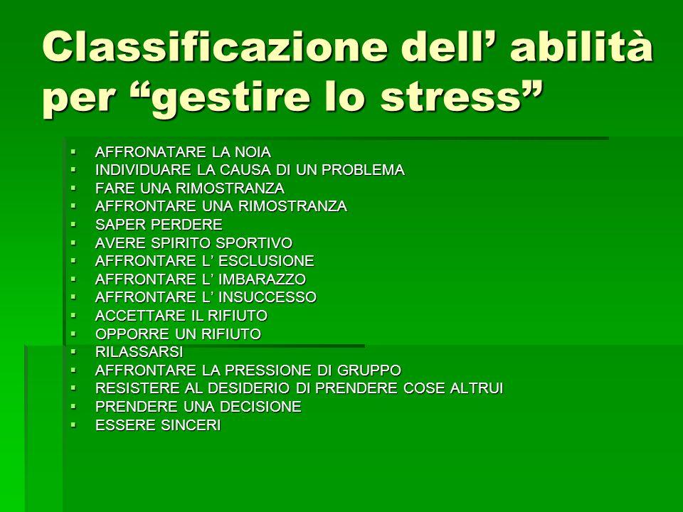 Classificazione dell' abilità per gestire lo stress