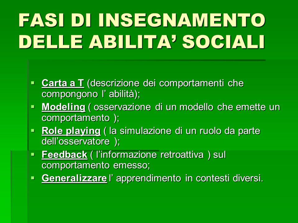 FASI DI INSEGNAMENTO DELLE ABILITA' SOCIALI