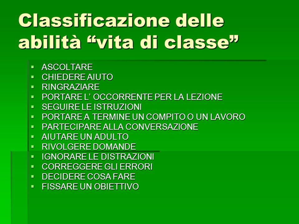 Classificazione delle abilità vita di classe