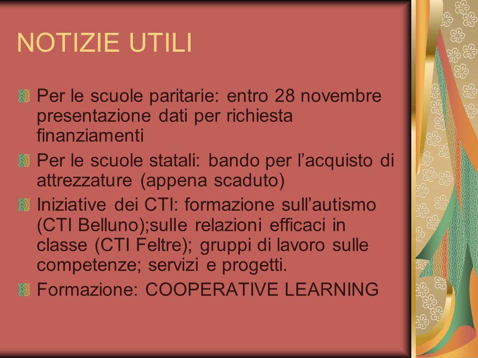 NOTIZIE UTILI Per le scuole paritarie: entro 28 novembre presentazione dati per richiesta finanziamenti.