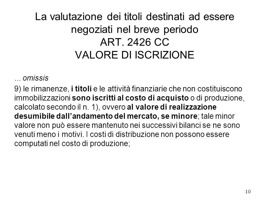 La valutazione dei titoli destinati ad essere negoziati nel breve periodo ART. 2426 CC VALORE DI ISCRIZIONE