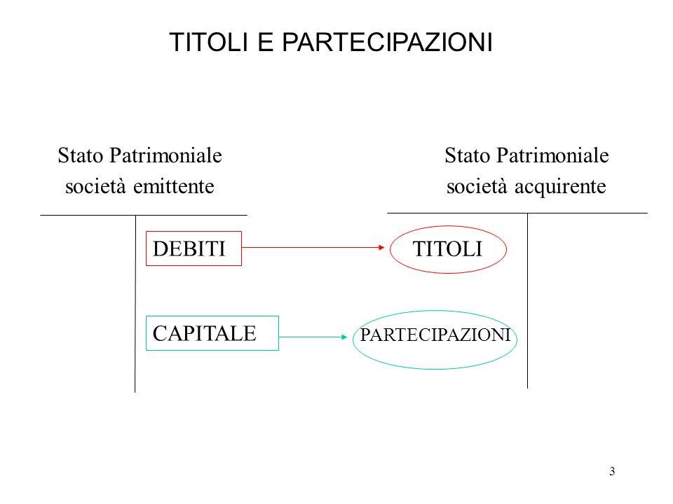 TITOLI E PARTECIPAZIONI