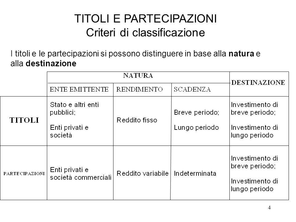 TITOLI E PARTECIPAZIONI Criteri di classificazione