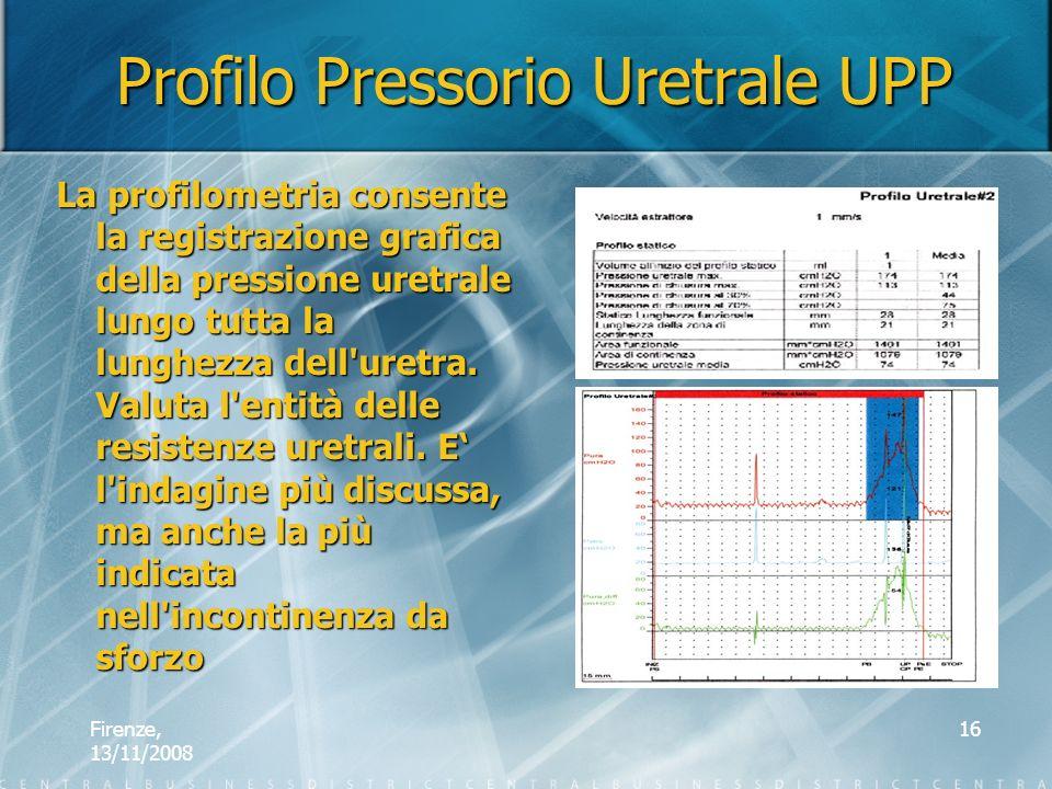 Profilo Pressorio Uretrale UPP