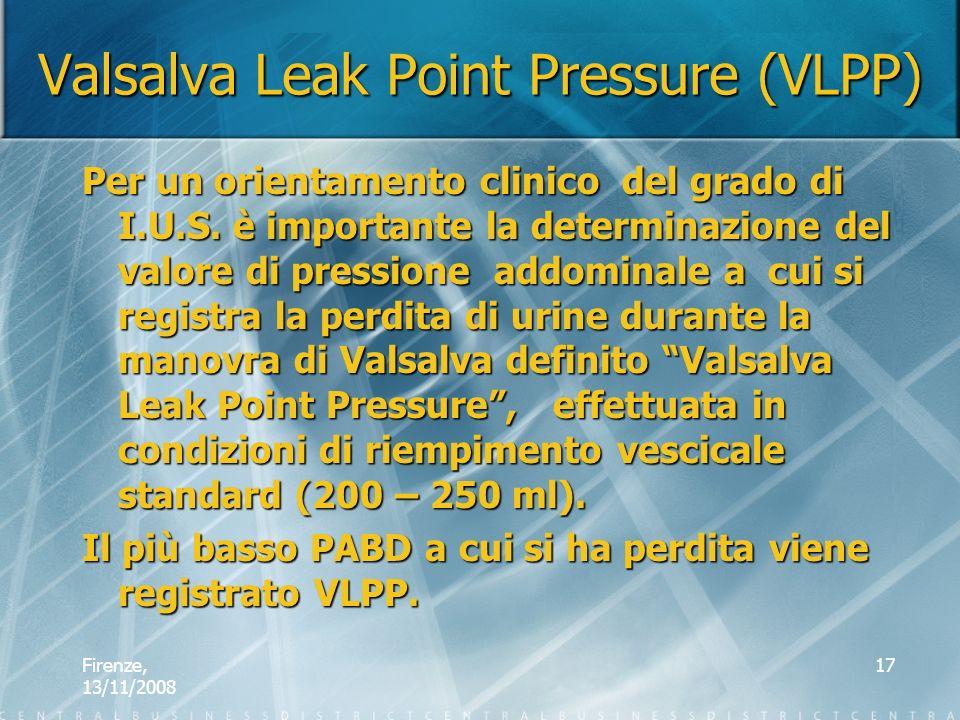 Valsalva Leak Point Pressure (VLPP)