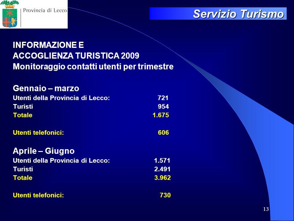 Servizio Turismo INFORMAZIONE E ACCOGLIENZA TURISTICA 2009