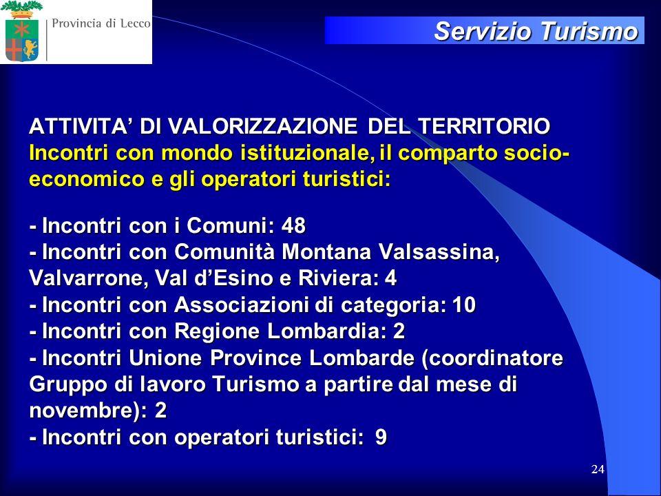 Servizio Turismo